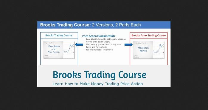 Al-Brooks-Price-Action-Trading-Course