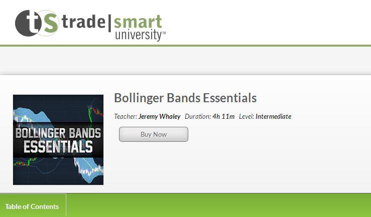 TradeSmart-University-Bollinger-Bands-Essentials