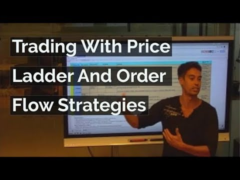 download-axia-futures-trading-with-price-ladder-and-order-flow-strategies