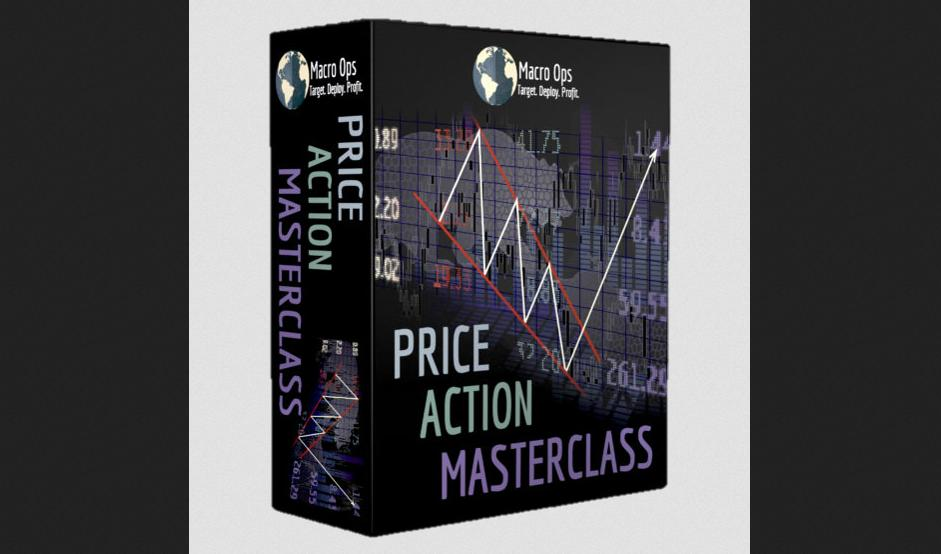 Macro-Ops-Price-Action-Masterclass
