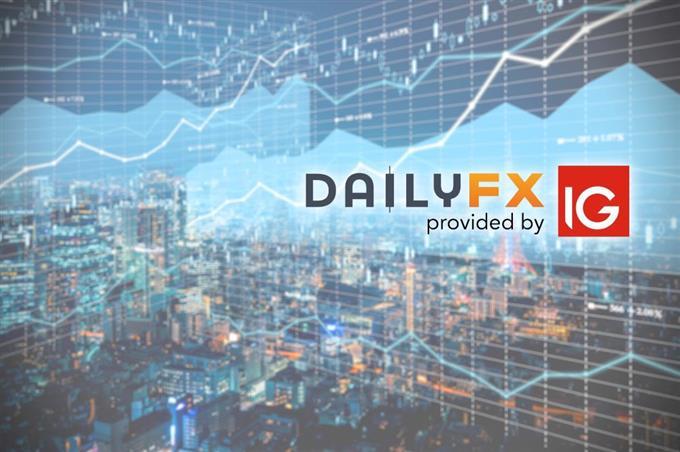 Dailyfx forex university