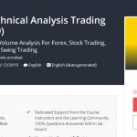 Advanced Technical Analysis Trading Strategies (NEW 2019)