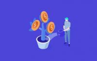 Money Investing System Blueprint