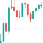 Forex-trading-candlesticks-secret