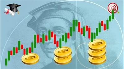 How to manual trade with fibonacci in forex