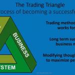 John-Locke-The-Trading-Triangle-Maui
